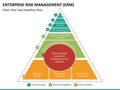 Enterprise Risk Management PPT slide 25