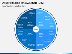 Enterprise Risk Management PPT slide 1