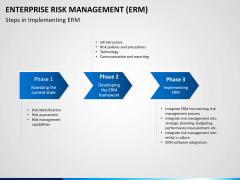 Enterprise Risk Management PPT slide 10