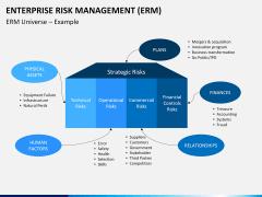 Enterprise Risk Management PPT slide 11