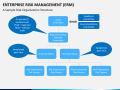 Enterprise Risk Management PPT slide 12
