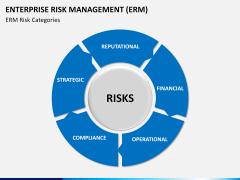 Enterprise Risk Management PPT slide 13