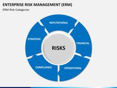 Enterprise Risk Management PPT slide 13