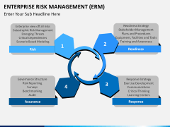 Enterprise Risk Management PPT slide 15