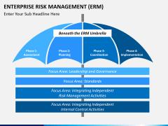 Enterprise Risk Management PPT slide 2