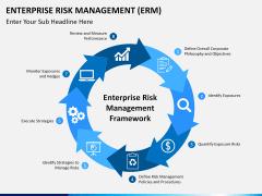 Enterprise Risk Management PPT slide 5
