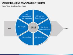 Enterprise Risk Management PPT slide 8