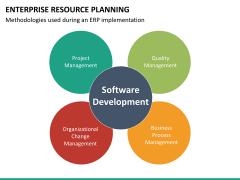 ERP PPT slide 36