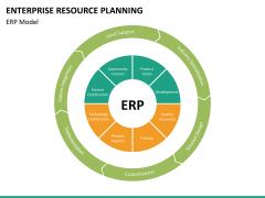 ERP PPT slide 23