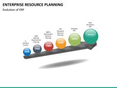 ERP PPT slide 24