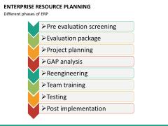 ERP PPT slide 29