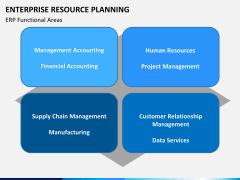 ERP PPT slide 10