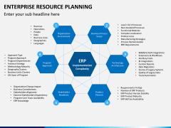 ERP PPT slide 12