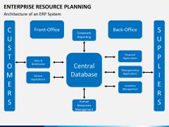 ERP PPT slide 13