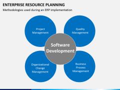 ERP PPT slide 16