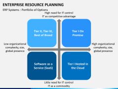ERP PPT slide 20