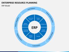 ERP PPT slide 3