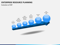 ERP PPT slide 4