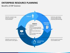 ERP PPT slide 5