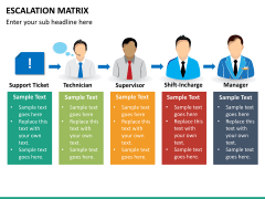 Escalation Matrix PPT Slide 7