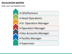 Escalation matrix PPT slide 8