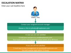 Escalation matrix PPT slide 9