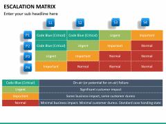 Escalation matrix PPT slide 11