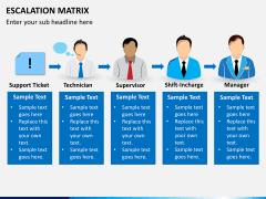 Escalation matrix PPT slide 1