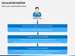 Escalation matrix PPT slide 3