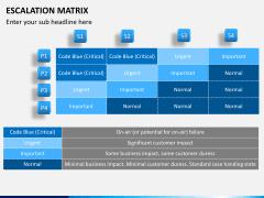 Escalation matrix PPT slide 5
