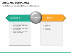 Ethics and compliance PPT slide 16