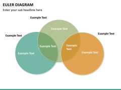 Euler diagram PPT slide 7