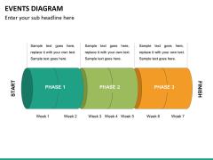 Events diagram PPT slide 20