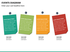 Events diagram PPT slide 14