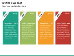 Events diagram PPT slide 15