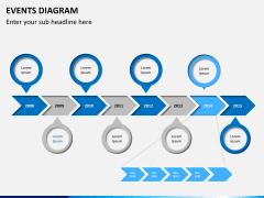 Events diagram PPT slide 1