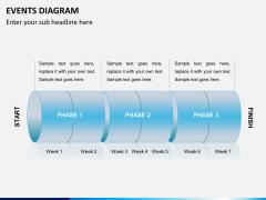 Events diagram PPT slide 10