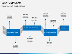Events diagram PPT slide 2