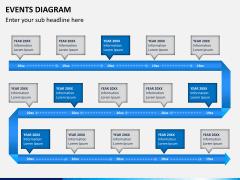 Events diagram PPT slide 3