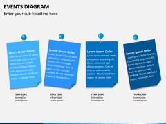 Events diagram PPT slide 4