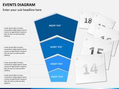 Events diagram PPT slide 6