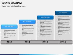 Events diagram PPT slide 7