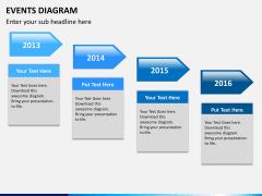 Events diagram PPT slide 8