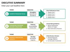 Executive summary PPT slide 22