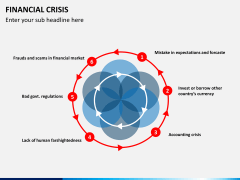 Financial crisis PPT slide 6