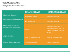 Financial lease PPT slide 8