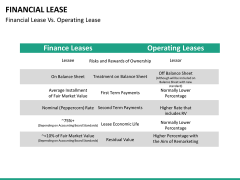 Financial lease PPT slide 10
