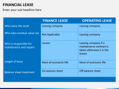Financial lease PPT slide 1