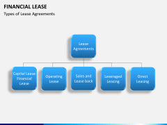 Financial lease PPT slide 2