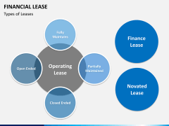 Financial lease PPT slide 4